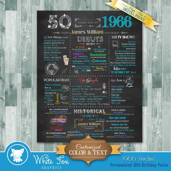 photo regarding Free Printable 50th Birthday Signs referred to as The Ideal 50th Birthday Celebration Programs - Game titles, Decorations, and