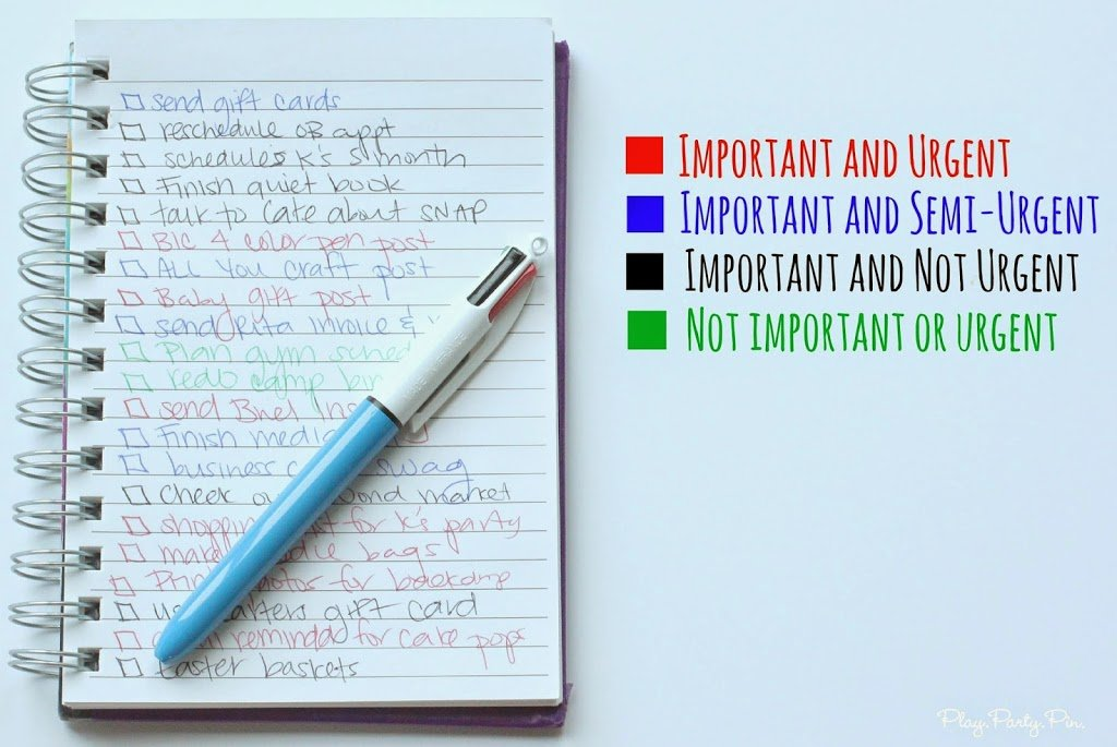 Love this idea for prioritizing your to-do list with different colors from playpartyplan.com #prioritizing #organizing #ip