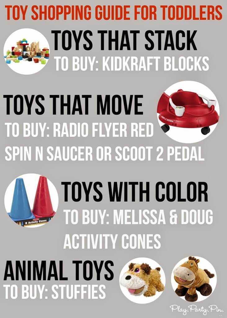 The best toys for toddlers including a fun shopping cheat sheet, perfect for holiday gifts for toddlers
