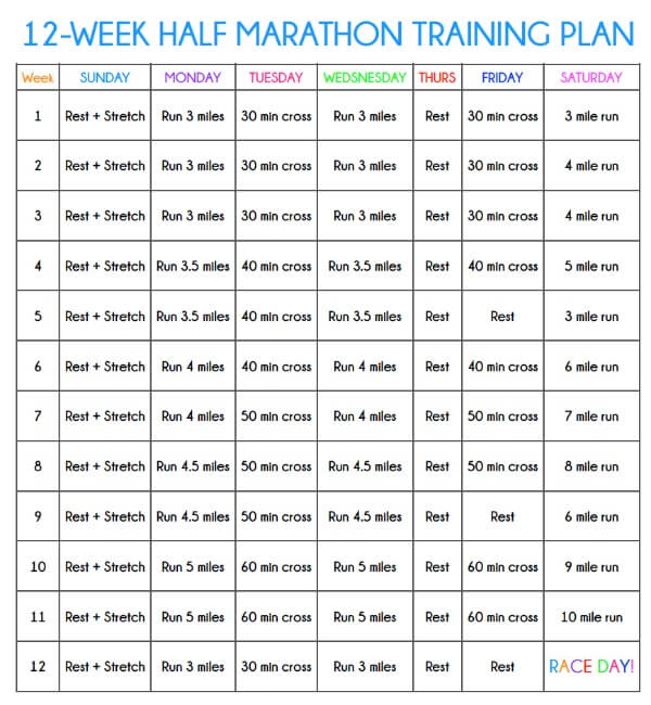 Printable Half Marathon Training Plan PlayPartyPlan