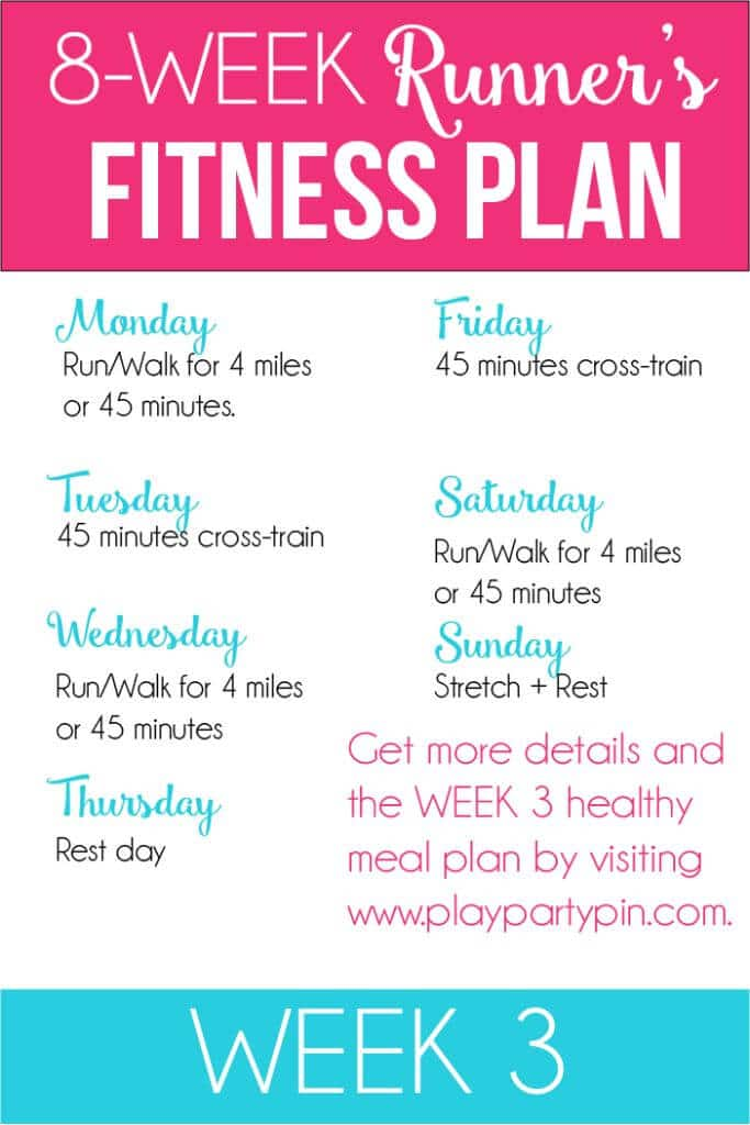 Weekly runner's workout guide, perfect for jumpstarting your fitness!