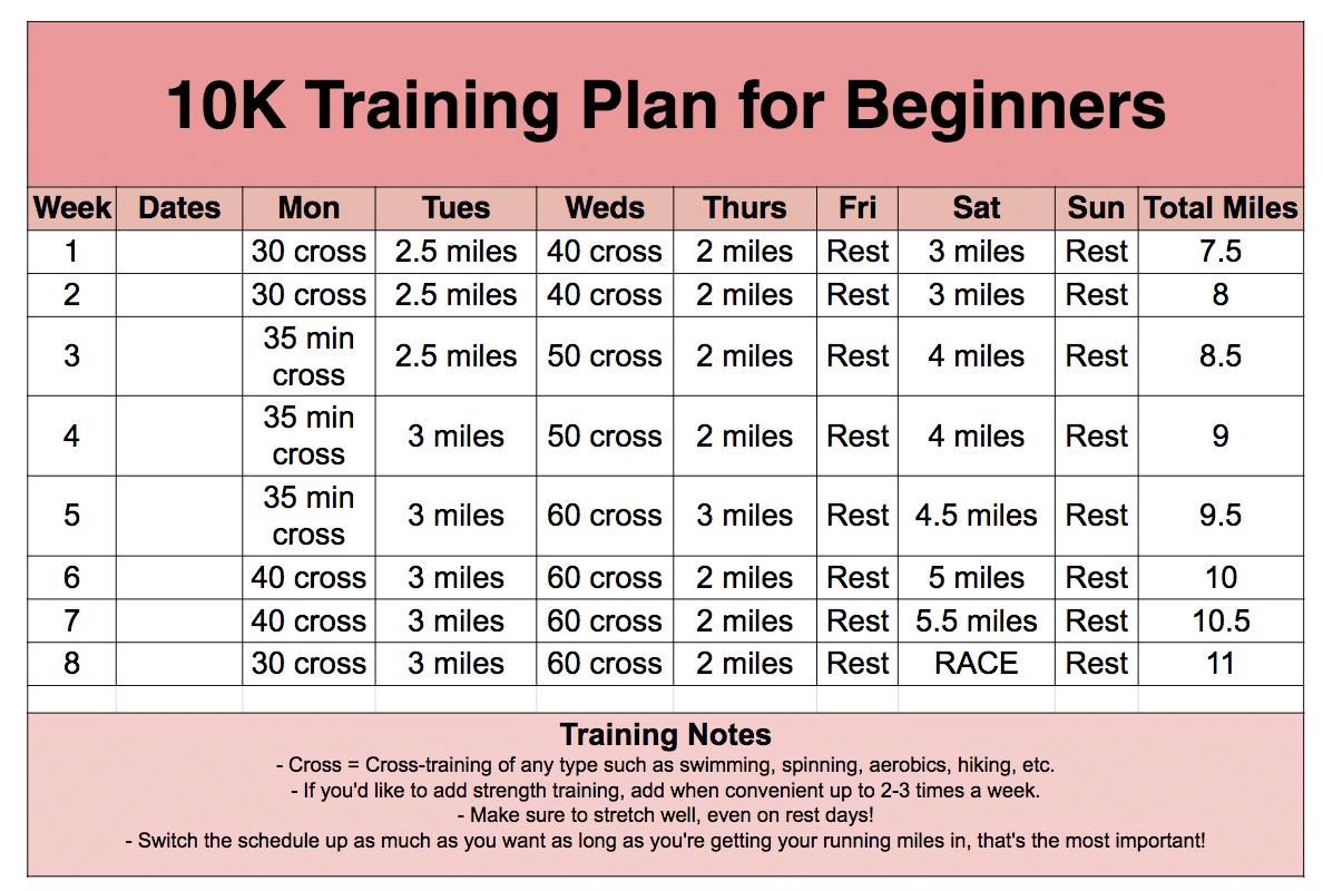 Editable 10K Training Plan - Play.Party.Plan