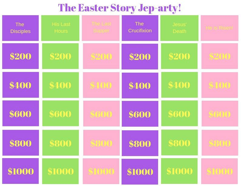 Easter Jeopardy and other religious Easter activities